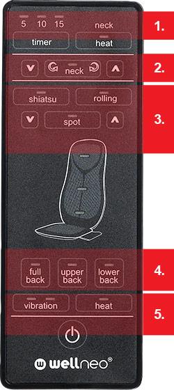 Массажер для спины и шеи 4в1 Шиацу Wellneo
